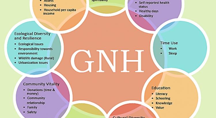 gnh-index-blog-790